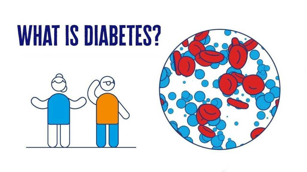 What Is Diabetes? How Does Diabetes Affect The Body?